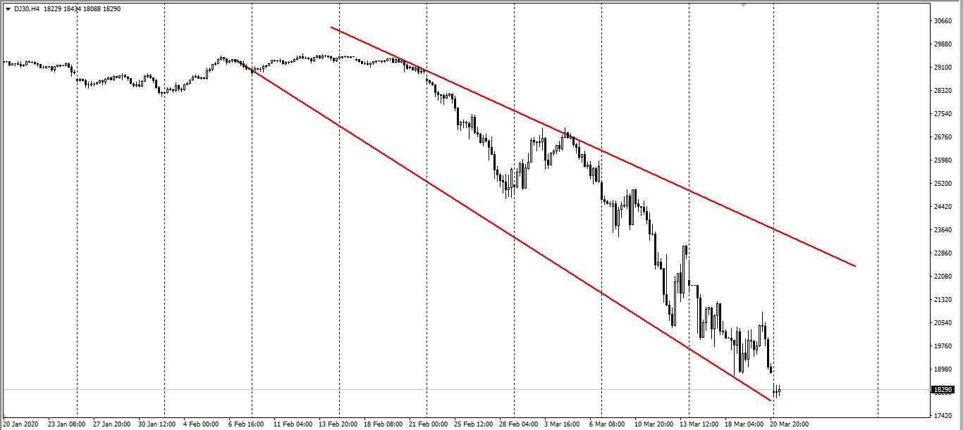 Avatrade爱华:美股集体收涨,三大股指开盘后走势反复