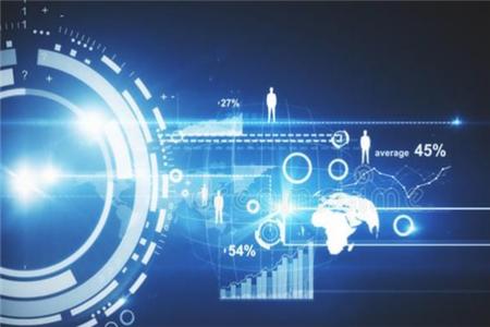 兴业投资外汇怎么样?兴业投资外汇平台如何开户?