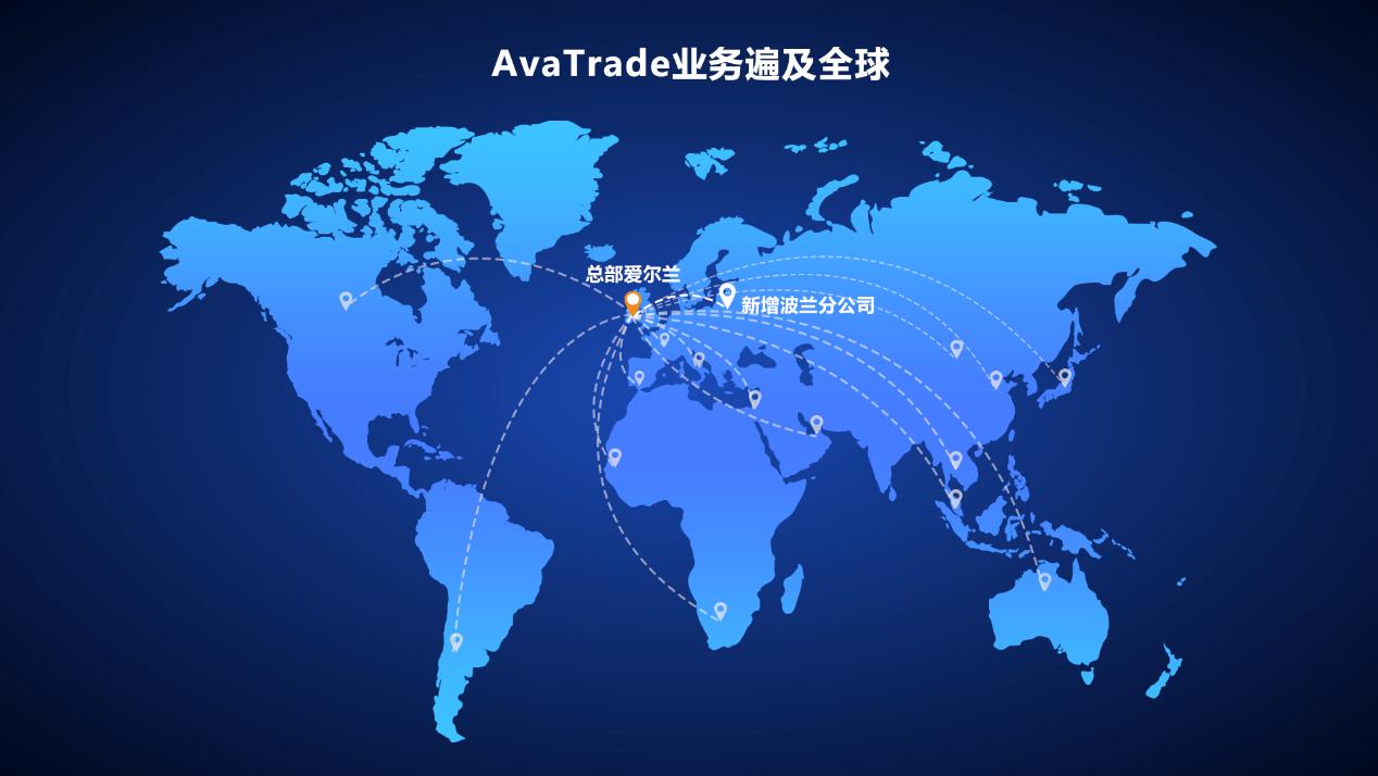 AvaTrade爱华外汇平台拓展全球业务新版图--波兰办事处成立
