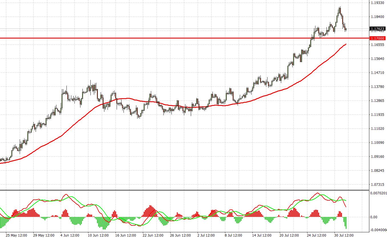 AvaTrade爱华外汇新闻:美元、欧元、澳元、黄金、原油、股指一周走势回顾与展望