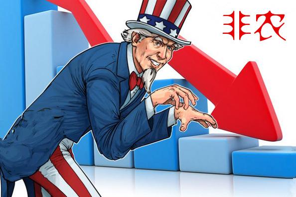AvaTrade爱华外汇本周市场要闻:英国央行货币政策、美国非农数据、优步财报
