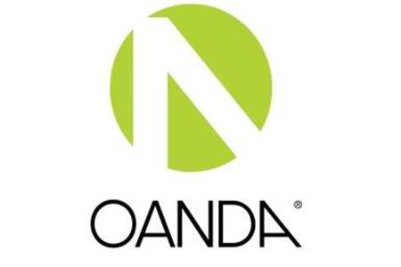 有谁知道OANDA安达吗?这个平台怎么样?