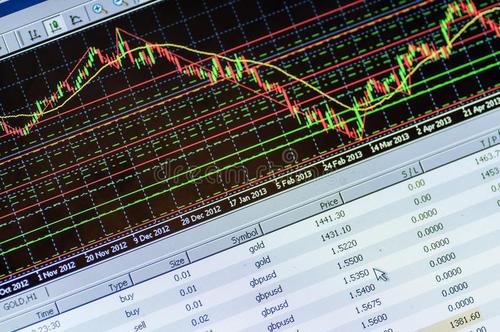 外汇投资老虎证劵可交易形式有哪些?